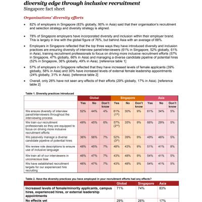 Appendix 1 - Singapore fact sheet