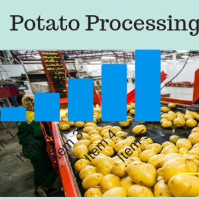 Increasing demand of Potato Processing Market Demand, Global Scope & Industry Size, Forecast 2025 and Key Players Lamb Weston Holdings, Mccain Foods Limited, The Kraft Heinz Company.