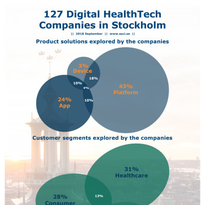 Digital HealthTech_Stockholm 2018