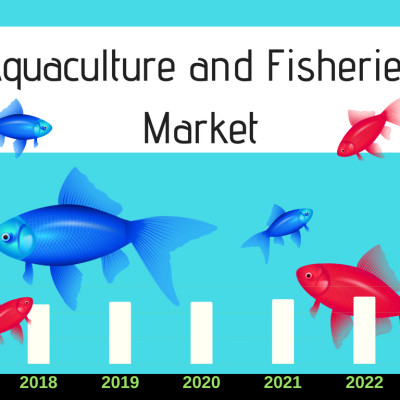 Aquaculture and Fisheries Market In-Depth Analysis to 2022 profiling Top key players