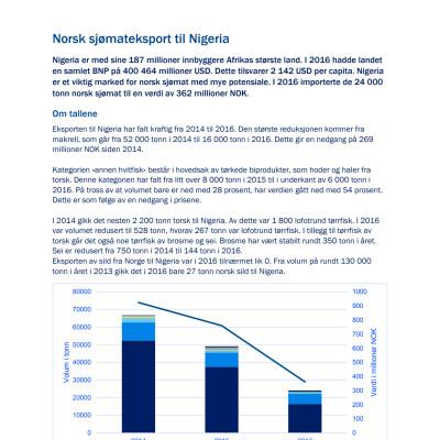 Norsk sjømateksport til Nigeria