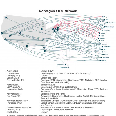 Norwegian's US Network