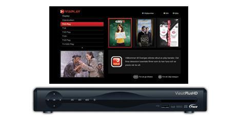 Viasat oppgraderer HD-mottakerne