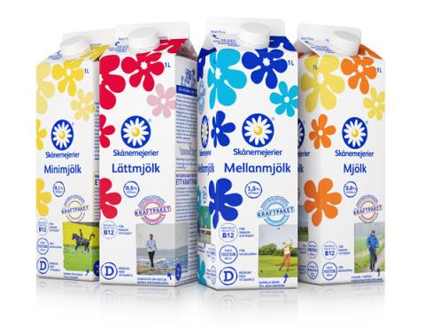 Ett Kraftpaket från Skånemejerier