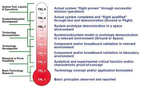 Stöd för säkrare produktbeslut i flygindustrin