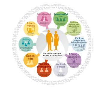 Nu kan du läsa Skyddsvärnets verksamhetsberättelse för 2011!