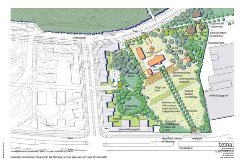 Kistas framtida grönstruktur, Parkprogram Kista
