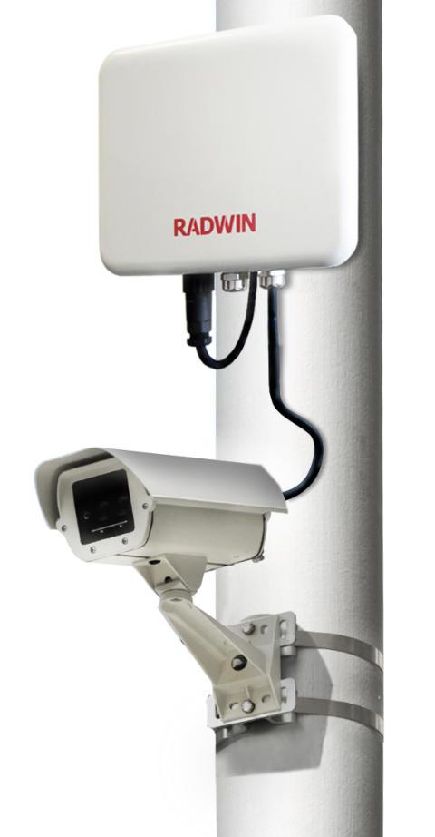Radiolänk för övervakningskameror