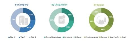 New Innovation in Poultry Diagnostics Market as per Specialist with technological Innovation and worldwide Trends is segmented on the basis of test type and disease