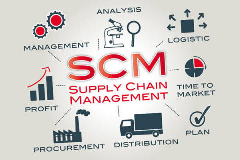 Supply Chain Management Market 2019 insights shared in detailed report with prominent players- IBM Corporation, JDA Software, Kinaxis, Oracle, Plex, Manufacturing Cloud, Genpact Solutions, Vanguard Software