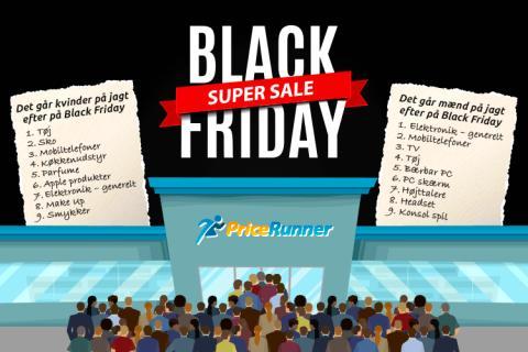 Få det ultimative Black Friday overblik