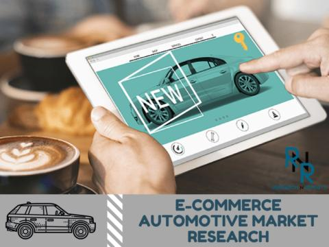 As Per New Research Report, E-Commerce Automotive Market Estimated to Grow at +18% CAGR During Forecast Period