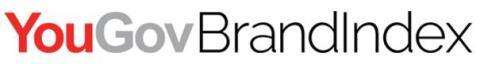 Fritidsresor mest omtalade varumärket inom resebranschen