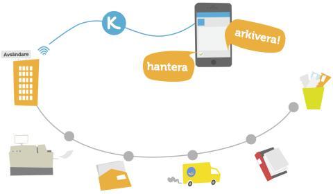 Kivra din digitala brevlåda