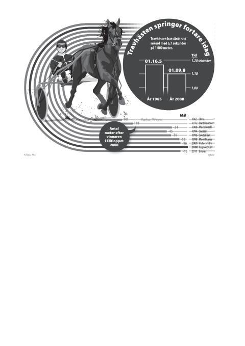 Travhästen springer fortare, 4 spalt svart/vit jpg