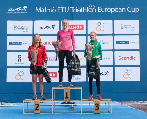 Vinnare Ungdom Danske Invest Triathlon Series