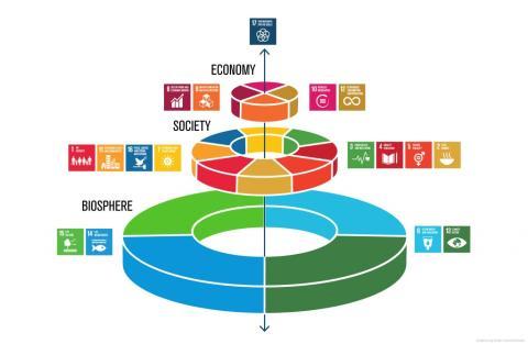 Ny lokal! Seminarium om Globala Målen för hållbar utveckling
