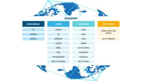 Miticides  Market Outlook 2027 -Arysta LifeScience Corporation, BASF, Bayer, DowDuPont, FMC Corporation, Gowan, Mantis Plant Protection, Syngenta, UPL