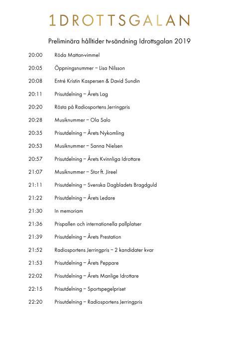 Hålltider Idrottsgalan 2019