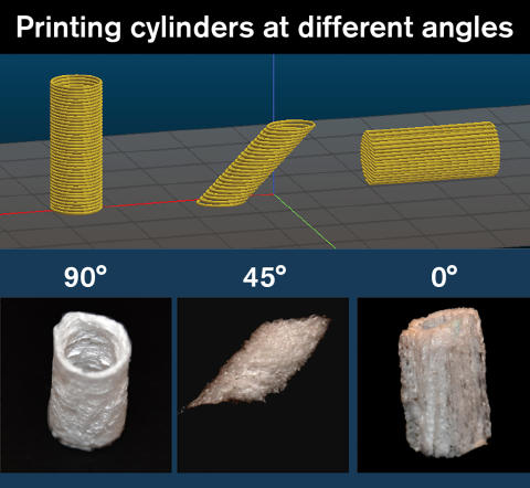 Printing cylinders at different angles