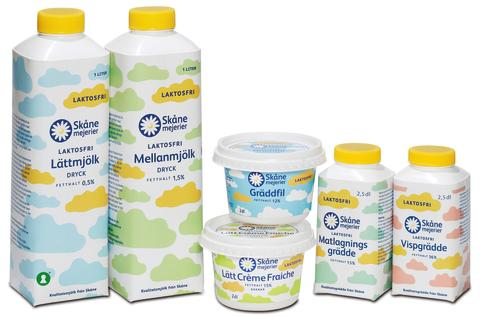 Laktosfritt sortiment