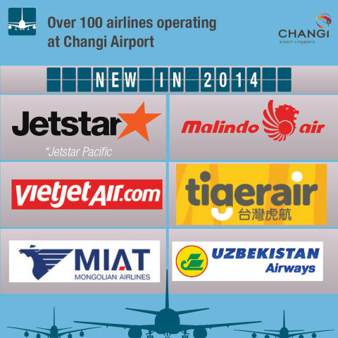 #Changi2014 - New Airlines