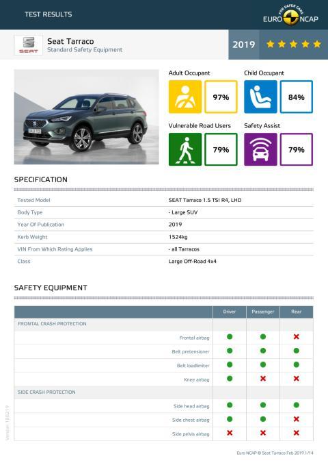 SEAT Tarraco Euro NCAP datasheet Feb 19
