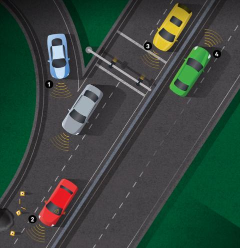 Collision Avoidance System Market Aims Bigger with Technological Innovations 2026
