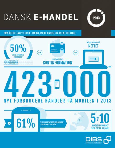 Dansk E-handel 2013 - E-handlen boomer fortsat