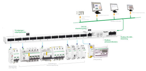 Acti 9 Smartlink_oversigt