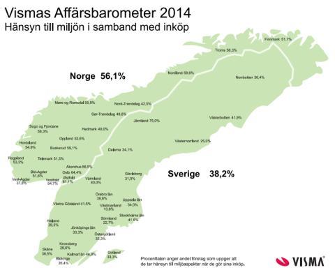 Norska företag bättre på miljöhänsyn än svenska