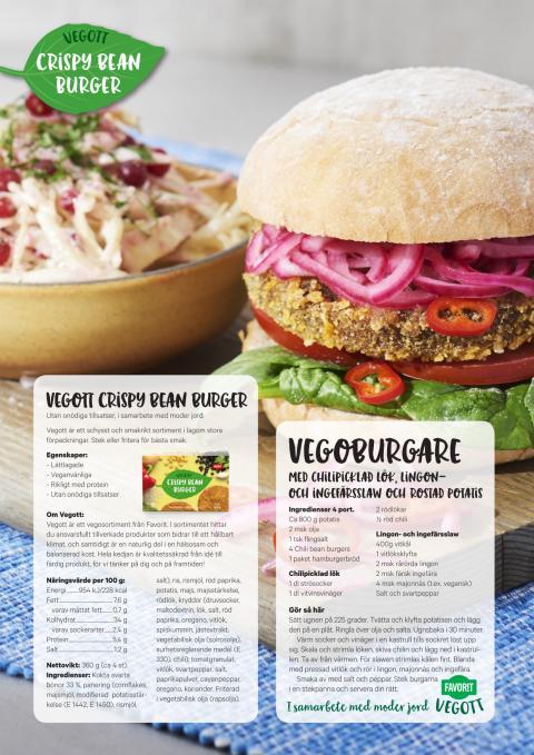 Favorit Vegott recept Beanburger