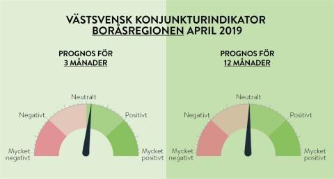 Västsvenska börsbolag överraskar och slår nya rekord