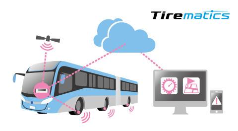 Bridgestone esitteli Tirematicsin etuja