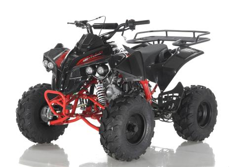 All-terrain Vehicle Market 2019 Competitive Analysis, Huge Growth and Forecasts to 2027