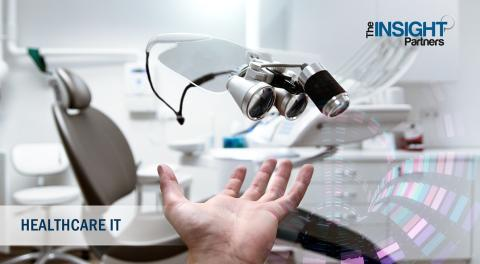 Virtual Reality & Augmented Reality in Healthcare Market Outlook, Revenue Size, Status, Forecast 2018-2025