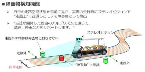 4_2017_障害物検知機能
