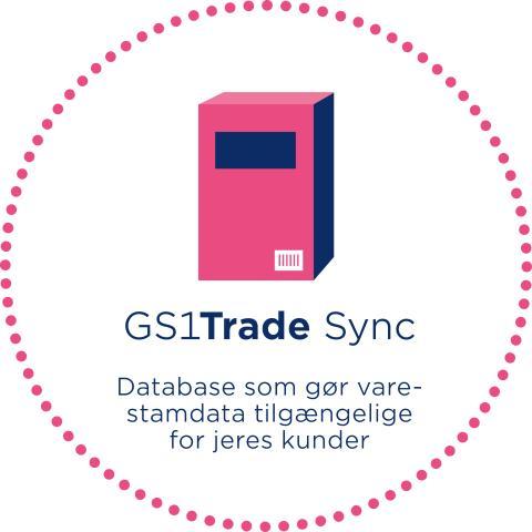 GS1Trade Sync logo