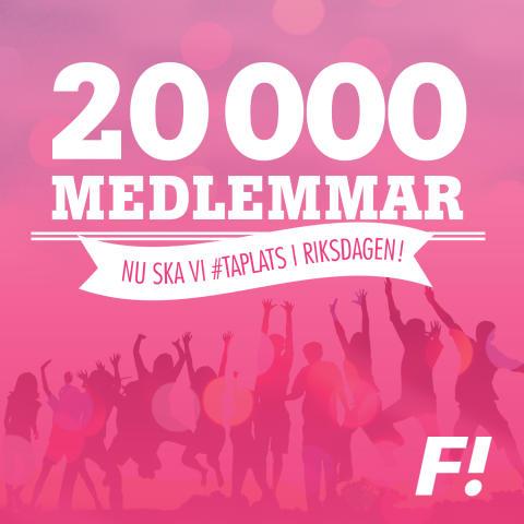 Feministiskt initiativ är nu femte största parti med över 20 000 medlemmar