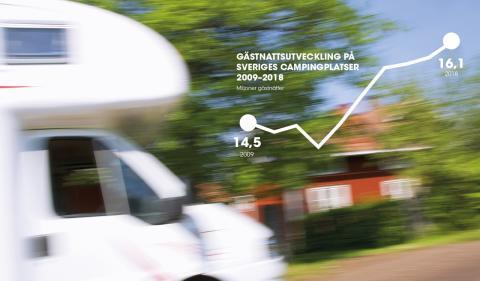 Ny toppnotering för Sveriges campingplatser - Internationella besökare väljer campingboende i allt högre grad