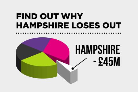 Fair Funding for Hampshire