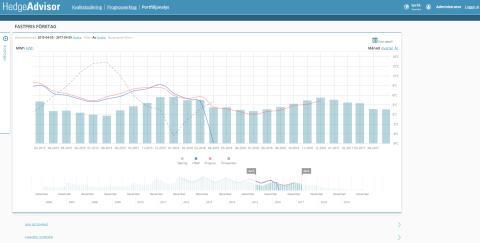 Bättre förbrukningsprognoser i Gävle med Hedge Advisor