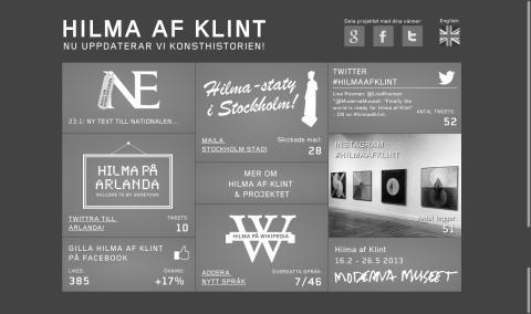 Moderna Museet uppdaterar konsthistorien via digital kampanj