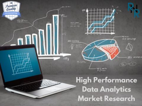 New Report Focusing on High Performance Data Analytics (HPDA) Market Projected to Grow at CAGR of +25% By 2023