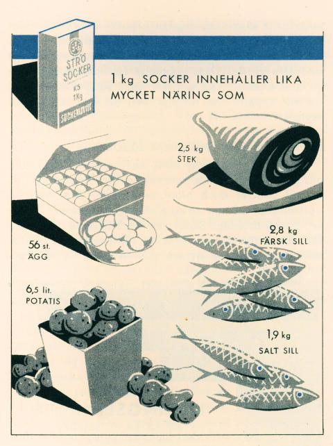 Propaganda för socker. Ur broschyr från Svenska sockerbolaget AB.