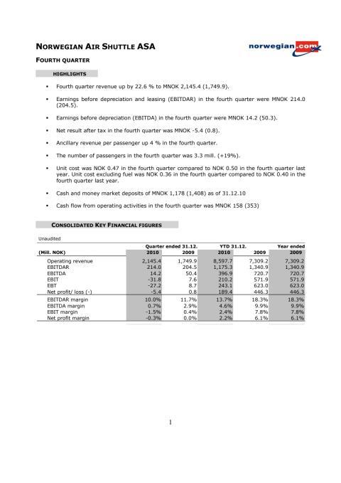 Norwegian Q4 2010 Report