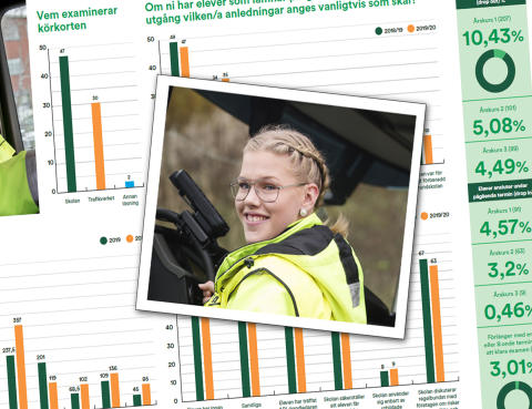 Trenden stark – fler tjejer vill bli lastbilsförare