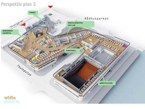 Perspektiv plan 3, Kulturväven