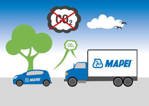 Mer miljøvennlig transport