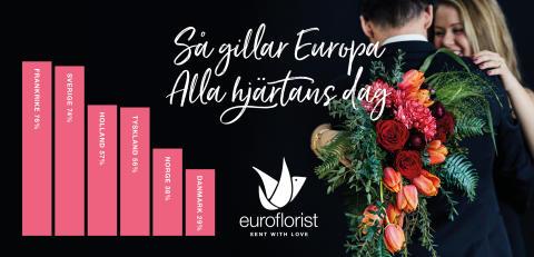 Så gillar Europa Alla hjärtans dag